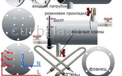 Как сделать электрокотел отопления своими руками